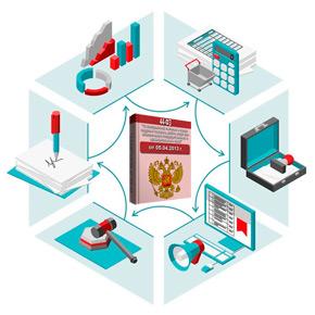 Отдел материально-технического обеспечения и закупок